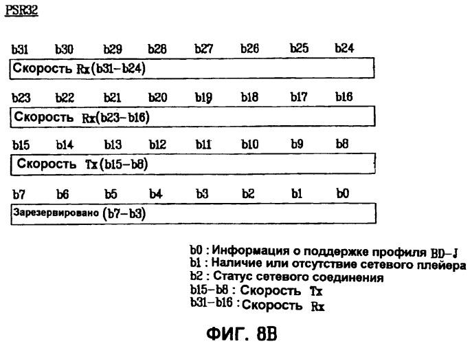 Носитель записи, способ и устройство воспроизведения данных с носителя записи