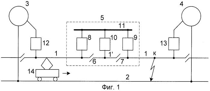 Способ и устройство защиты от подачи напряжения на отключенный и заземленный участок контактной сети с постом секционирования