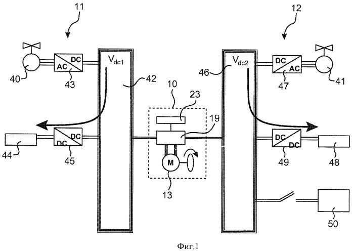Комбинированное устройство для управления передачей мощности между двумя центрами сети постоянного тока и питания двигателя переменного тока