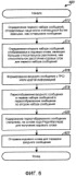 Кодирование и переотображение сообщения