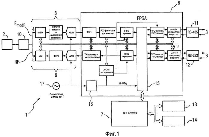Способ и модем для подводной связи по линии электропередачи