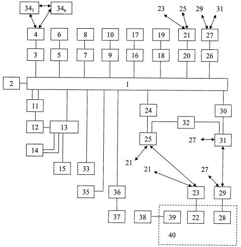 Подвижный узел связи многофункционального назначения
