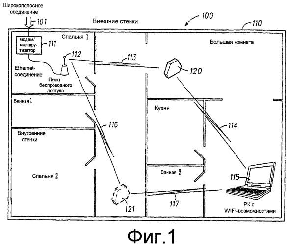 Ретранслятор физического уровня с избирательным использованием функций верхнего уровня на основе рабочих условий сети