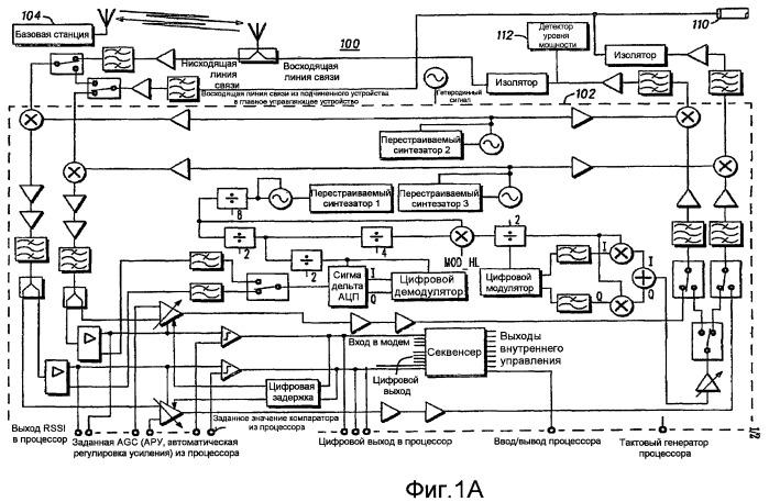 Система беспроводных повторителей с конфигурацией главный/подчиненные