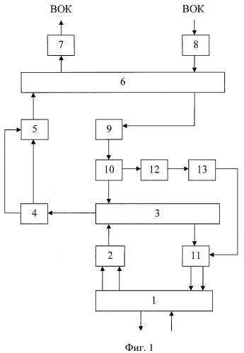 Приемопередатчик волоконно-оптической линии связи