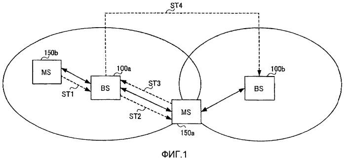 Устройство связи с множеством несущих и способ связи с множеством несущих