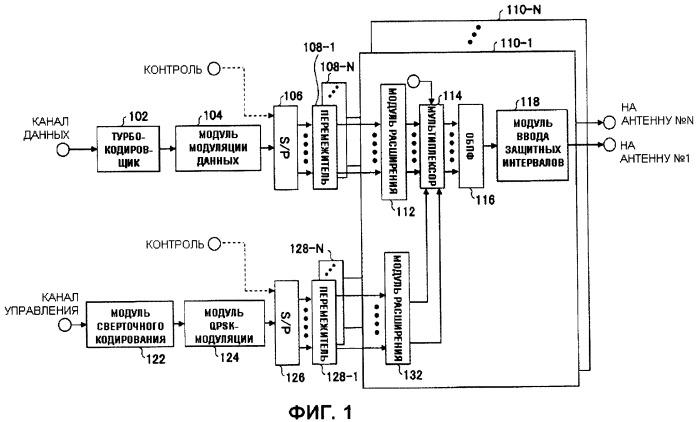 Передающее устройство, способ передачи сигнала, приемное устройство и способ приема сигнала