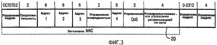 Способ и процедура сигнализации для использования возможности передачи в ячеистой беспроводной сети