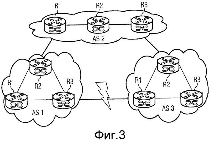 Способ обеспечения заменяющих маршрутов в качестве быстрой реакции на сбой линии связи между двумя доменами маршрутизации