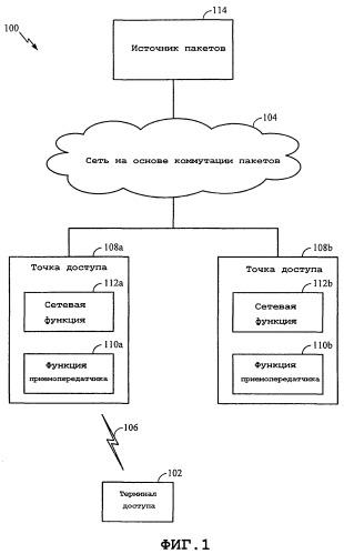 Распределенный протокол по беспроводному соединению