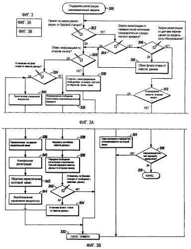Способ и устройство для одновременного обмена информацией по широковещательному и речевому каналам