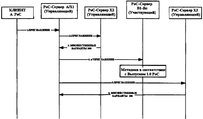 Способ и устройство для обработки приглашений на многопользовательский сеанс связи