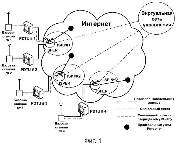 Способ и система подключения базовых станций беспроводной коммуникационной сети