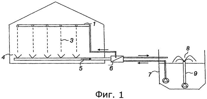 Устройство и способ для осушения воздуха в теплице и теплица