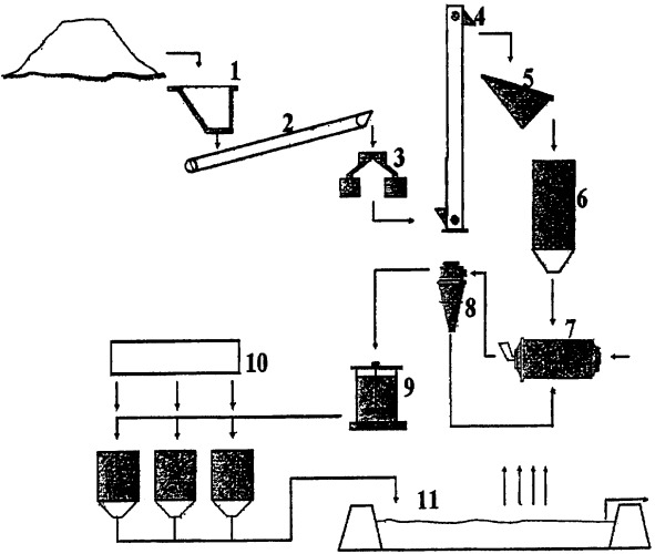 Способ и устройство для преобразования опасных отходов, содержащих хром шесть, в неопасные отходы