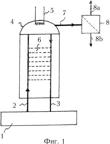 Устройство и способ выработки газообразного водорода за счет дегидрогенизации углеводородного топлива