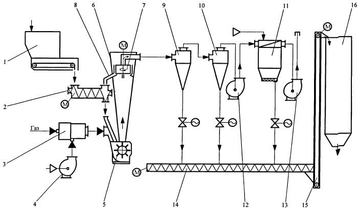Технологическая линия производства диатомитового порошка