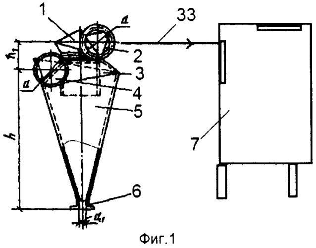 Пылеулавливающая система кочетова