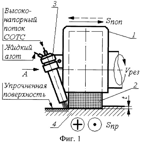 Способ комбинированной обработки шлифованием и упрочнением водоледяным инструментом