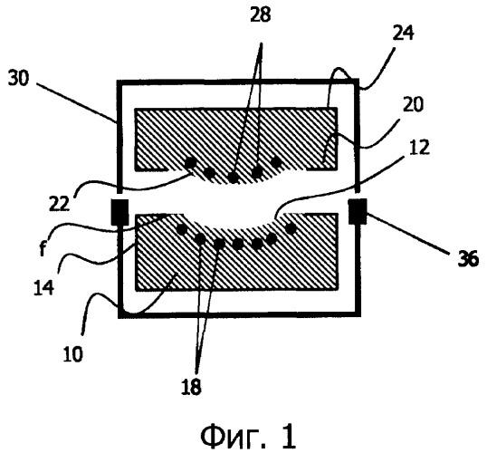 Устройство для обработки материалов с использованием индукционного нагрева