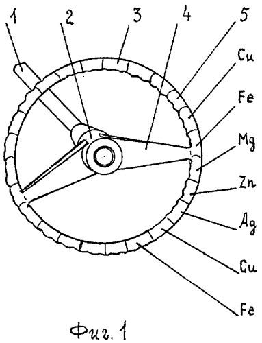 Рулевое колесо транспортного средства
