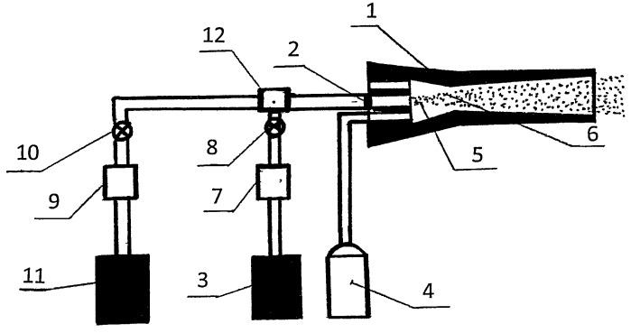 Установка для газопламенного напыления наноструктурированного покрытия