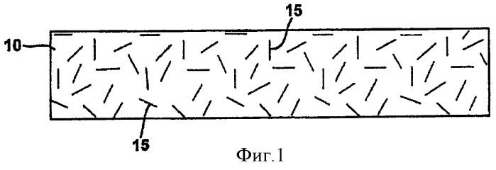 Композиция и изготовленные из нее гипсовое композиционное изделие и гипсовый материал на основе влажных волокон