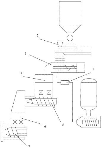 Способ приготовления смесевого ракетного твердого топлива
