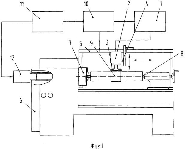 Станок для автоматизированной поверхностной закалки деталей