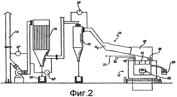 Эксплуатация печи для извлечения оксида железа с обеспечением энергосбережения, удаления летучих металлов и контроля шлака