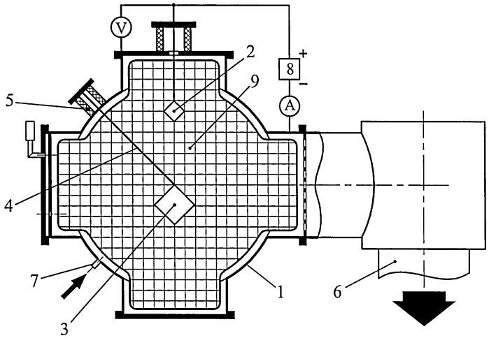 Способ нагрева изделий в плазме