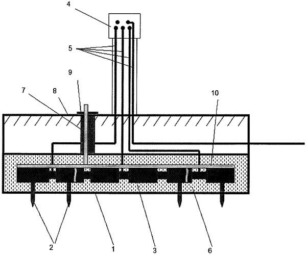 Устройство горизонтального анодного заземления в грунтах с высоким электрическим сопротивлением