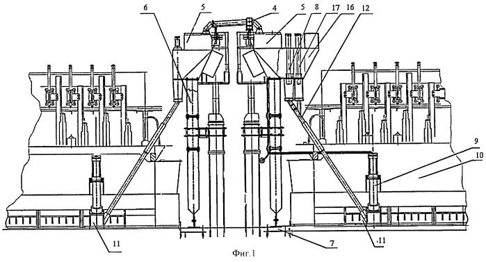 Система автоматической подачи сырья в алюминиевый электролизер