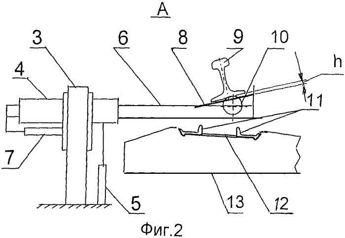Устройство для установки рельсов на шпалы