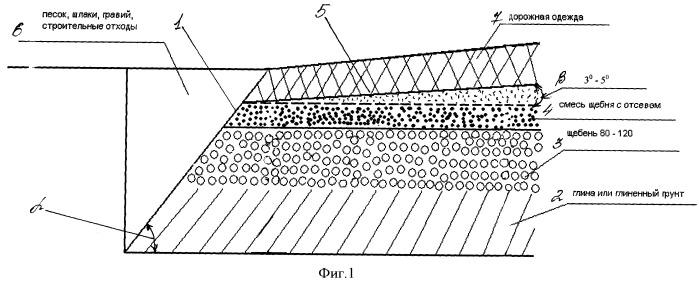 устройство щебеночного покрытия методом заклинки
