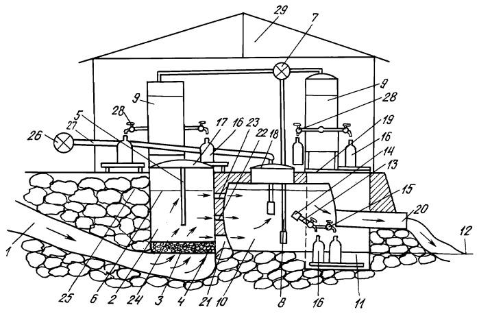 Гидротехническое сооружение для забора подземной родниковой воды
