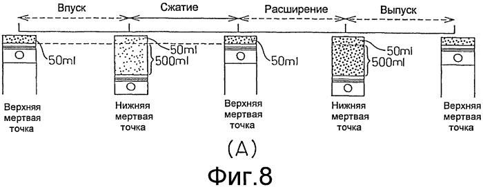 Способ регулирования механической степени сжатия и момента начала действия фактического сжатия (варианты)