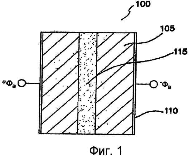 Система с высоким импедансом для генерирования электрических полей и способ ее использования