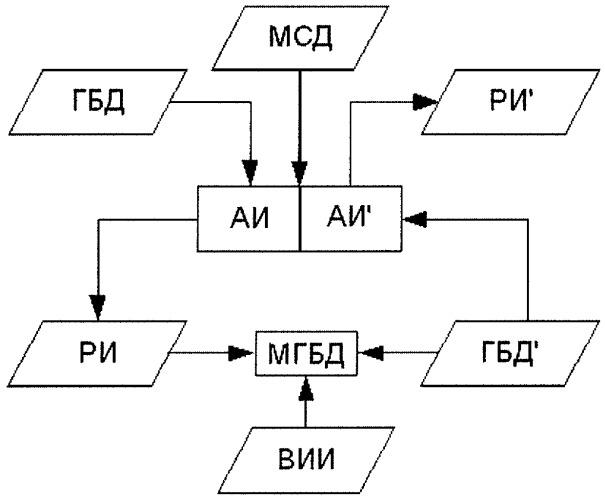 Способ повышения точности определения последовательности аминокислотных остатков биополимера на основе данных масс-спектрометрического анализа, вычислительная система