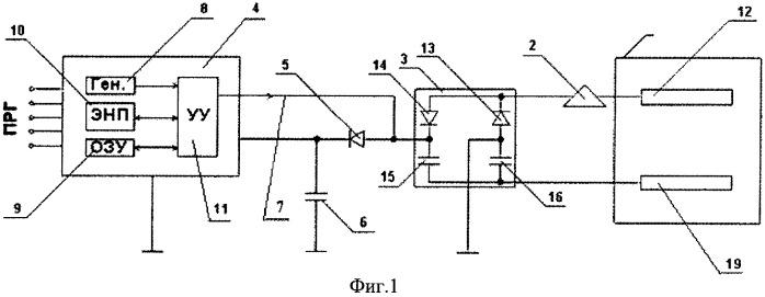 Способ и метка (варианты) дистанционной радиочастотной идентификации объектов