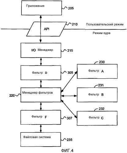 Способ и система для поддержания согласованности пространства имен с файловой системой