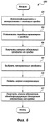 Архитектура системы распространения обновлений и способ распространения программного обеспечения