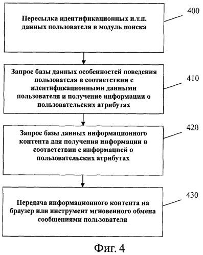 Способ и устройство доставки сетевой информации