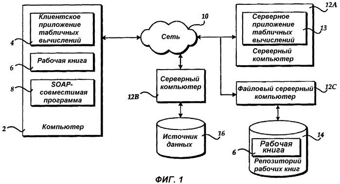 Способ, система и устройство для предоставления доступа к моделям рабочих книг через удаленные вызовы функций