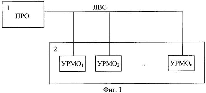 Тренажер для подготовки операторов гидроакустических систем