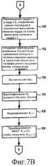 Декодирование кодированных с предсказанием данных с использованием адаптации буфера