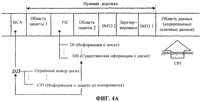 Носитель записи с информацией для защиты от копирования и способ записи и воспроизведения носителя записи