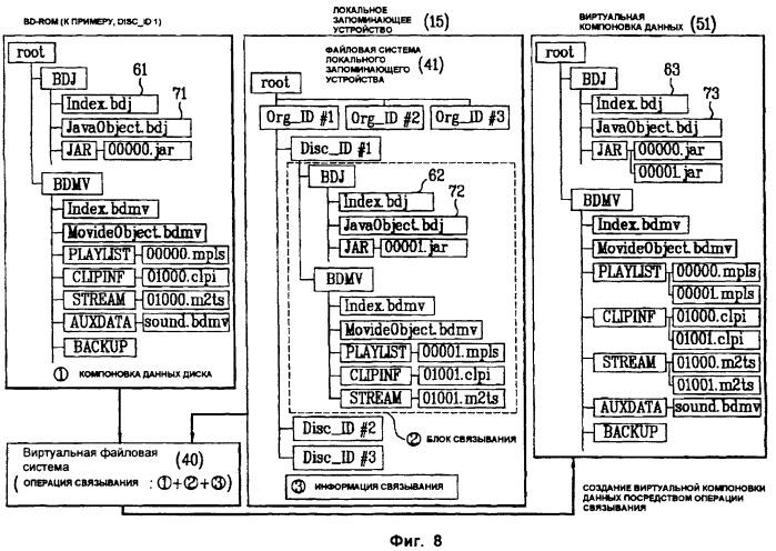 Способ и устройство воспроизведения данных с носителя записи