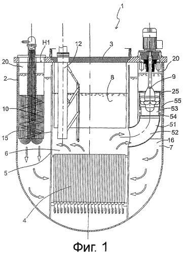 Ядерный реактор, в частности ядерный реактор с жидкометаллическим охлаждением