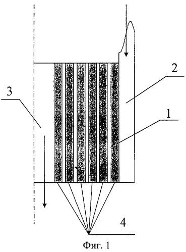 Высокотемпературный газоохлаждаемый ядерный реактор на быстрых нейтронах